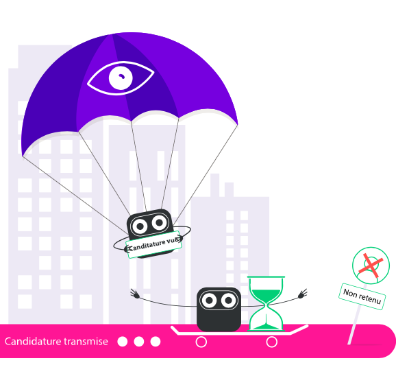 onvabosser.fr suivi de processus : design de service EROIQ