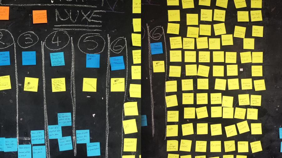 Analyse des parcours consommateurs UX design